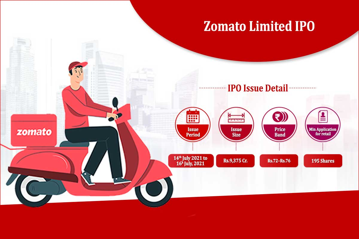Zomato-Limited-IPO-Elite-Wealth-Limited