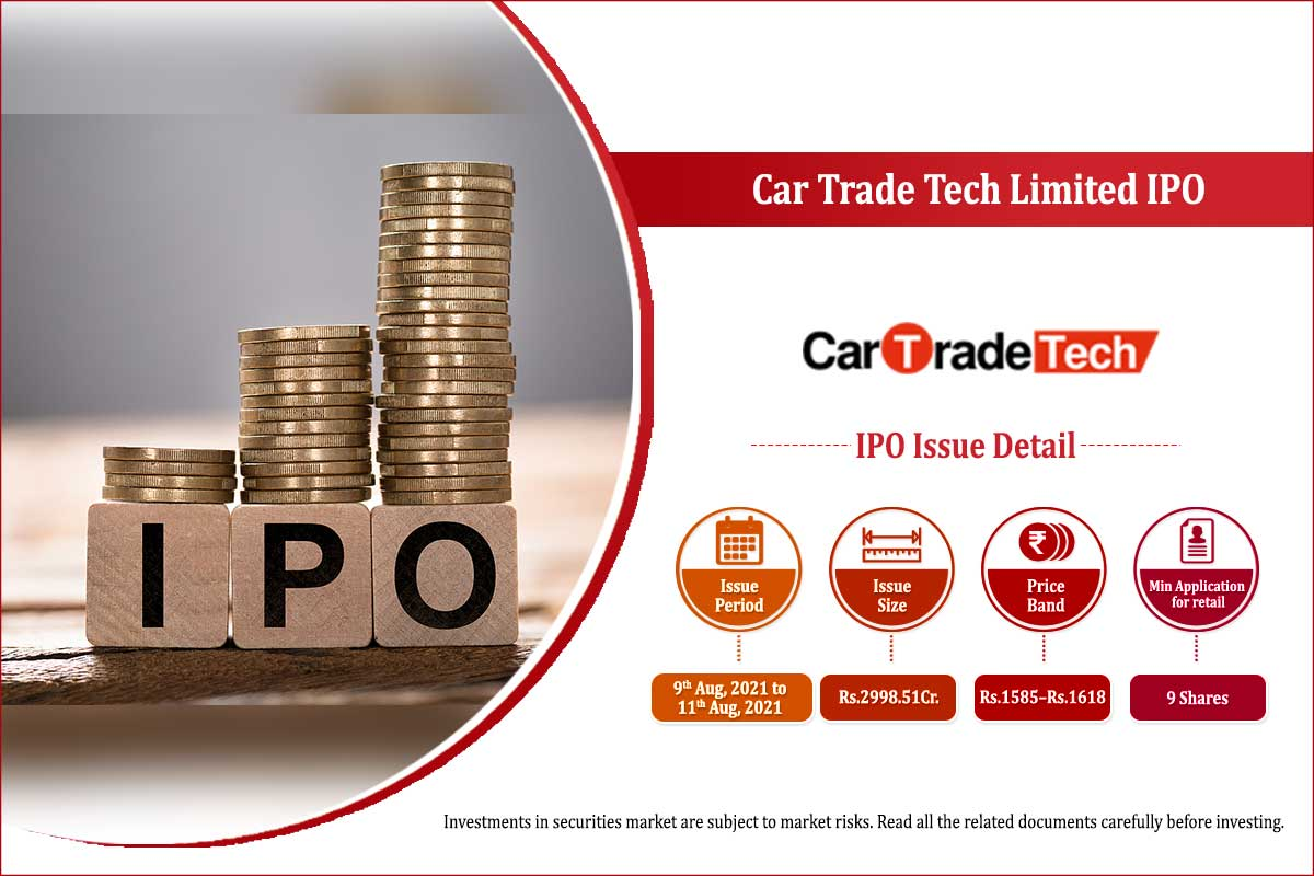 Car-Trade-Tech-Limited-IPOs-Elite