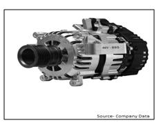 Belt-Driven-Starter Generator-(BSG)